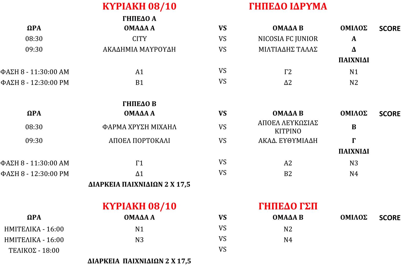 ΤΕΛΙΚΑ ΑΠΟΤΕΛΕΣΜΑΤΑ 2007-2